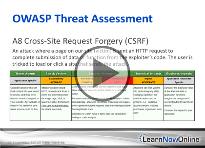 OWASP: Forgery and Phishing Trailer