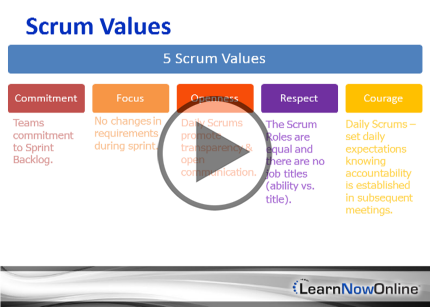 Scrum Master, Part 1: Waterfall to Agile